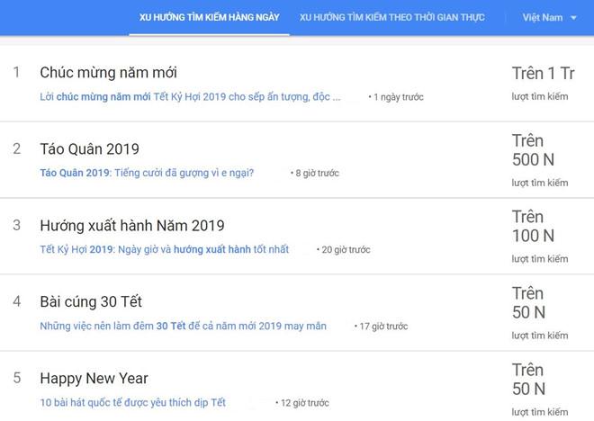 30tet - Người Việt tìm 'văn mẫu' chúc Tết và Táo Quân ngày đầu năm